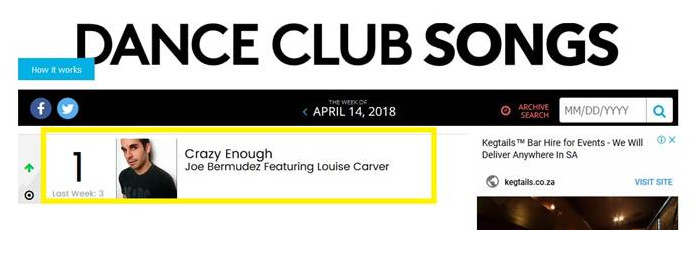 Louise Carver and Joe Bermudez are #1 on the Billboard Chart with 'Crazy Enough'